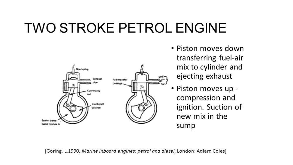 medium resolution of 3 two stroke