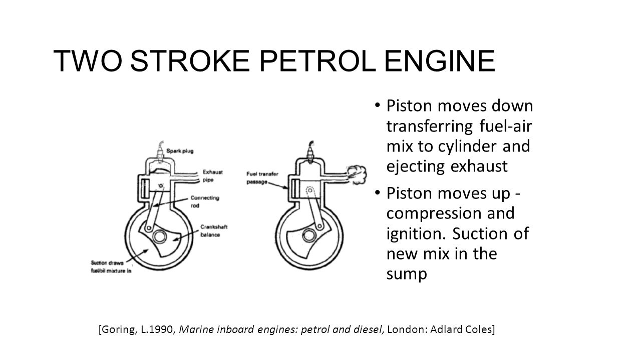 hight resolution of 3 two stroke