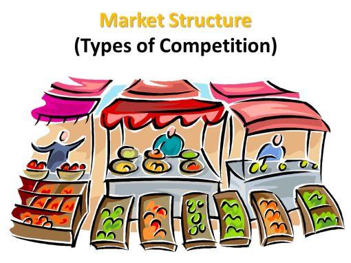 Image result for market structure