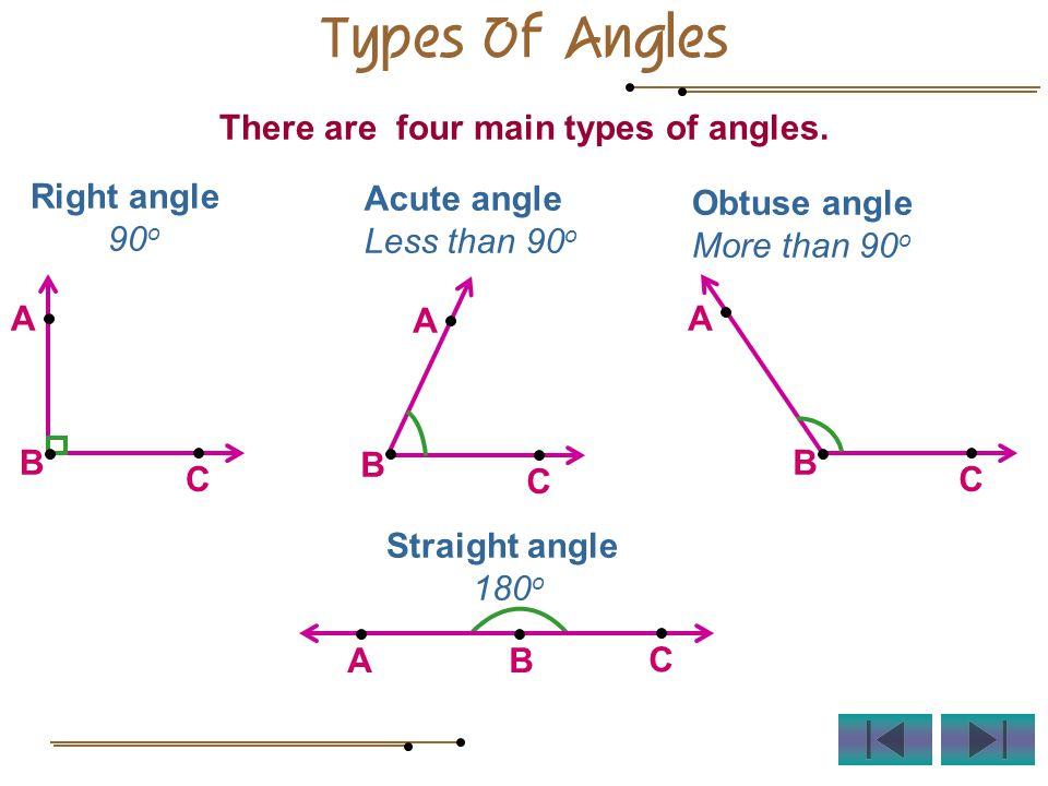 angles to name an angle we name any