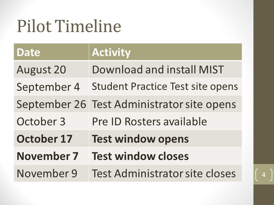Fall 2012 MEAP Online Social Studies Pilot Presented September 27 ...