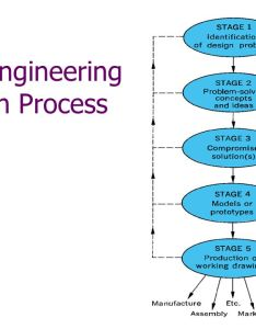 the engineering design process also is  of devising  system component rh slideplayer