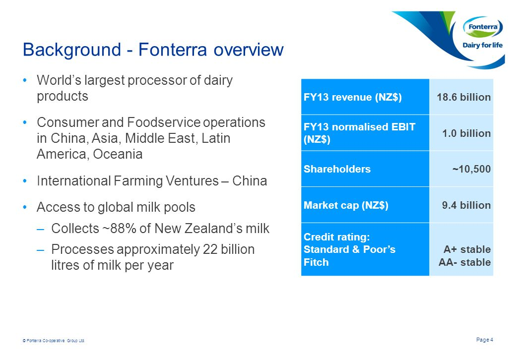 Image result for fonterra new zealand