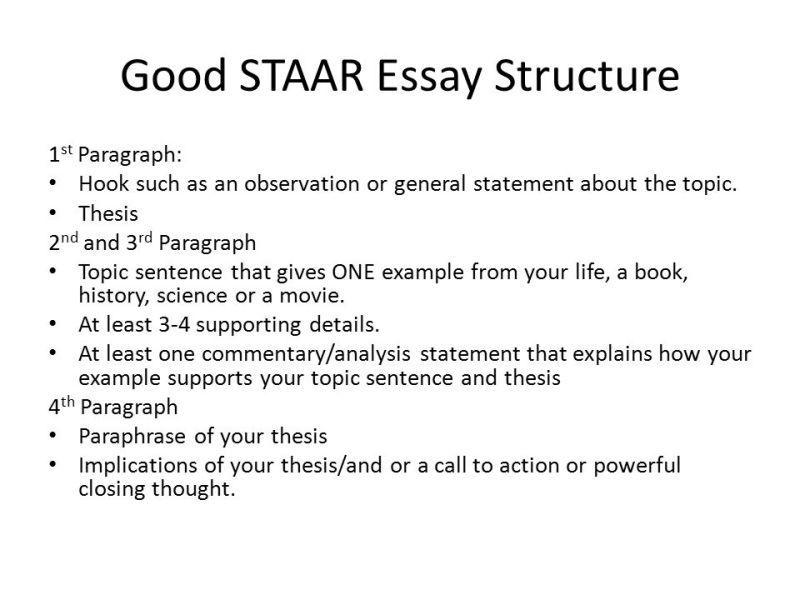 Essay good hooks