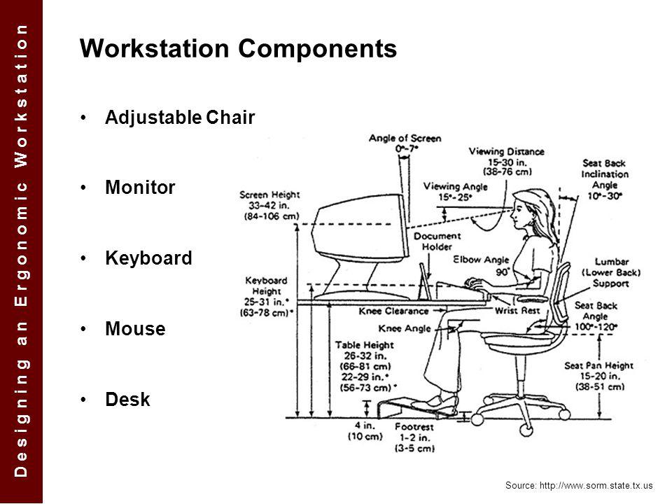 ergonomic workstation diagram 1972 chevy chevelle wiring designing a engineering ergonomics safety 4 d e s i g n r o m c w k t