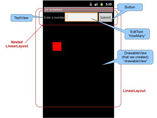small resolution of 5 nested linearlayout button