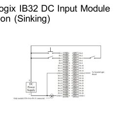2 controllogix ib32 dc input module connection sinking  [ 1280 x 720 Pixel ]