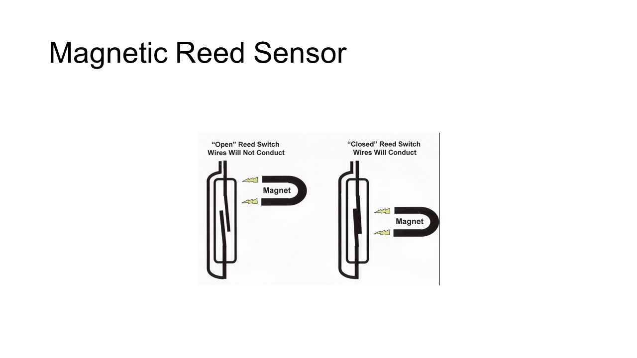 hight resolution of 25 magnetic reed sensor