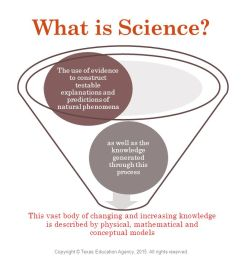 what is science  [ 1279 x 720 Pixel ]