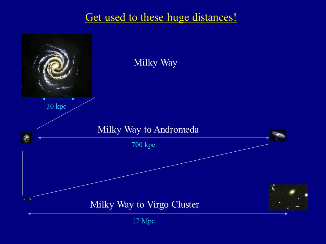 hight resolution of 23 get used to these huge distances milky way
