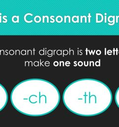 Consonant Digraphs First Grade. Common Core Standards  RF.1.3 – Phonics  and word recognition a. know the spelling-sound correspondences for common  consonant. - ppt download [ 720 x 1280 Pixel ]