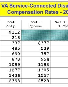 Crsc pay chart also gungoz  eye rh
