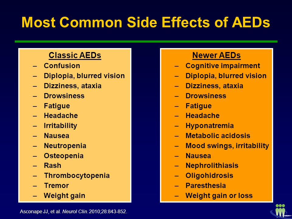 Image result for australian approved aeds side effects children