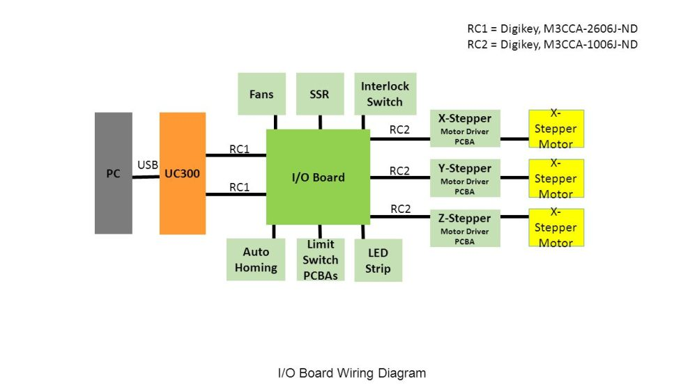 medium resolution of 2 i o board wiring diagram