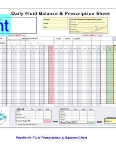 may   paediatric fluid prescription balance chart front also hsc rh slideplayer