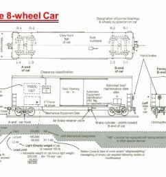 3 the 8 wheel car [ 1056 x 816 Pixel ]