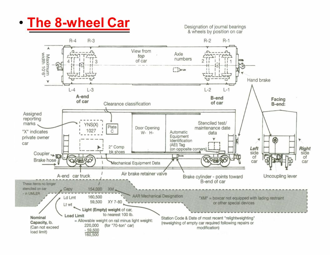hight resolution of 3 the 8 wheel car