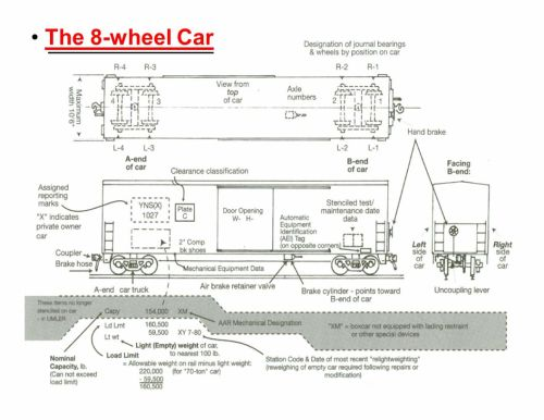 small resolution of 3 the 8 wheel car