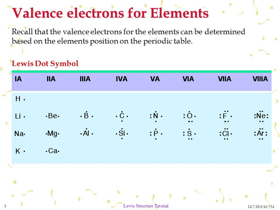 how to make an electron dot diagram jeep grand cherokee stereo wiring 16 pm 1 lewis structure tutorial drawing structures a 3 valence electrons for elements recall that the