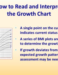 Your bmi height and weight percentiles show how you compare to everyone else for example if also summary   read  kids growth chart find rh yousensefo