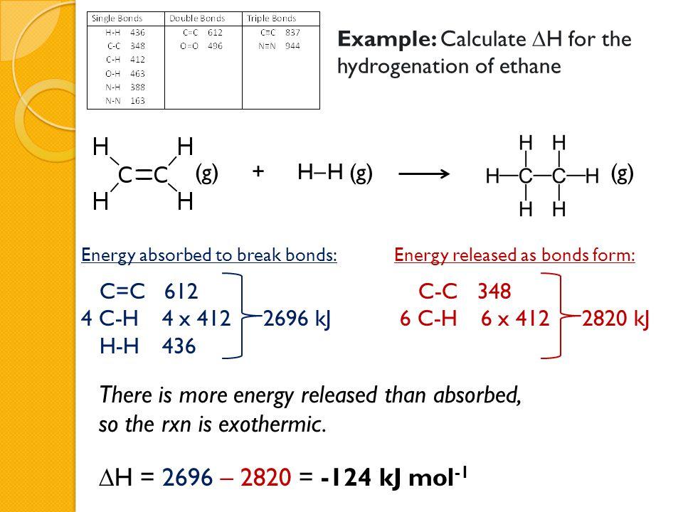 energetics ib topics 5