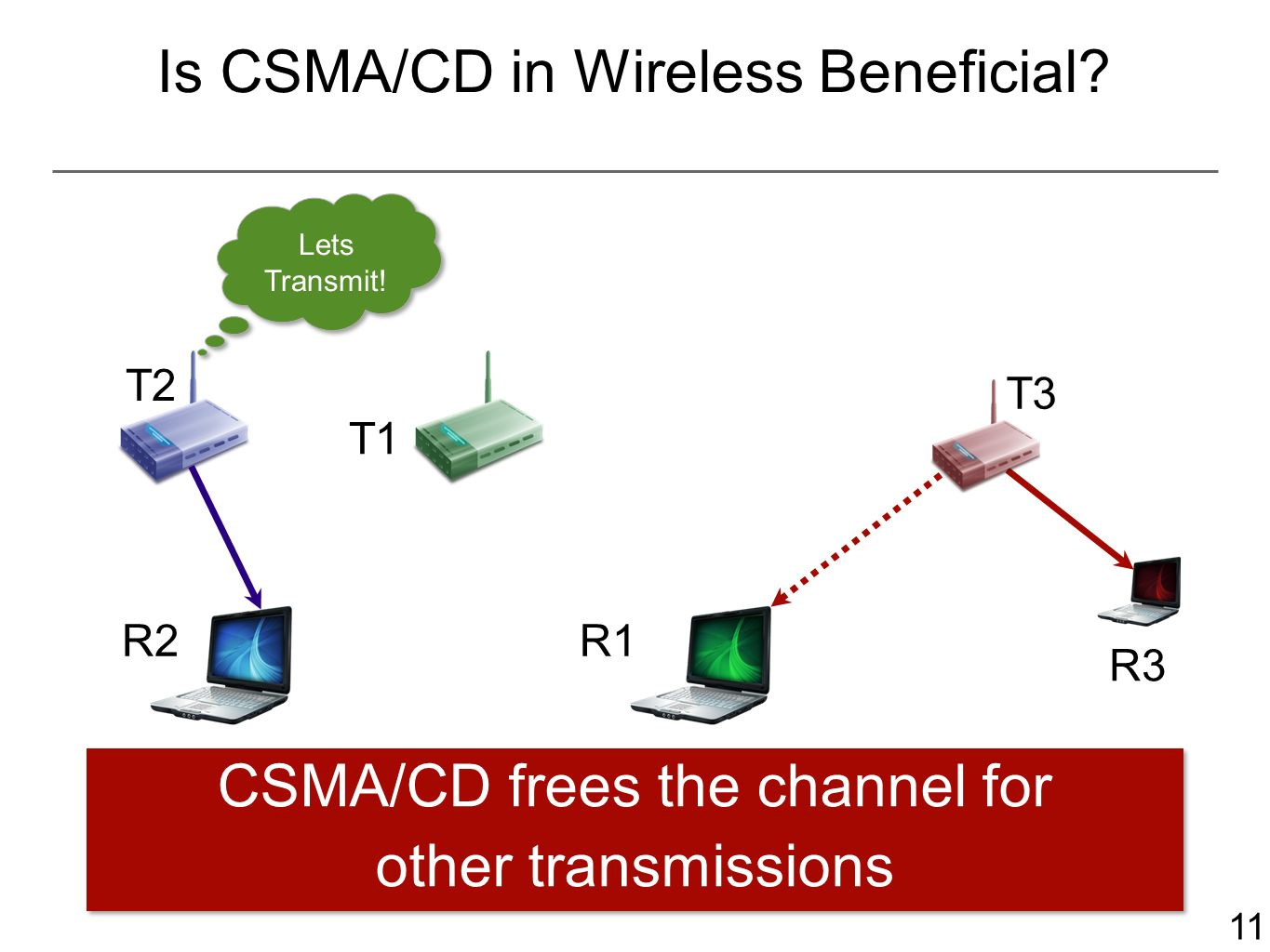 hight resolution of 11 is csma cd in wireless beneficial