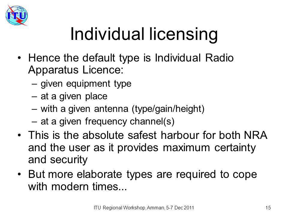 Workshop Radio Licence