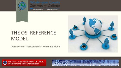 small resolution of 1 the osi reference model open systems interconnection reference model