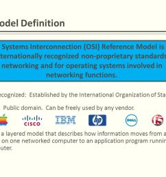 the osi model definition internationally recognized established by the international organization of standardization  [ 1280 x 720 Pixel ]