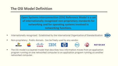 small resolution of the osi model definition internationally recognized established by the international organization of standardization