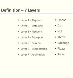 4 osi model definition 7 layers layer  [ 1280 x 720 Pixel ]