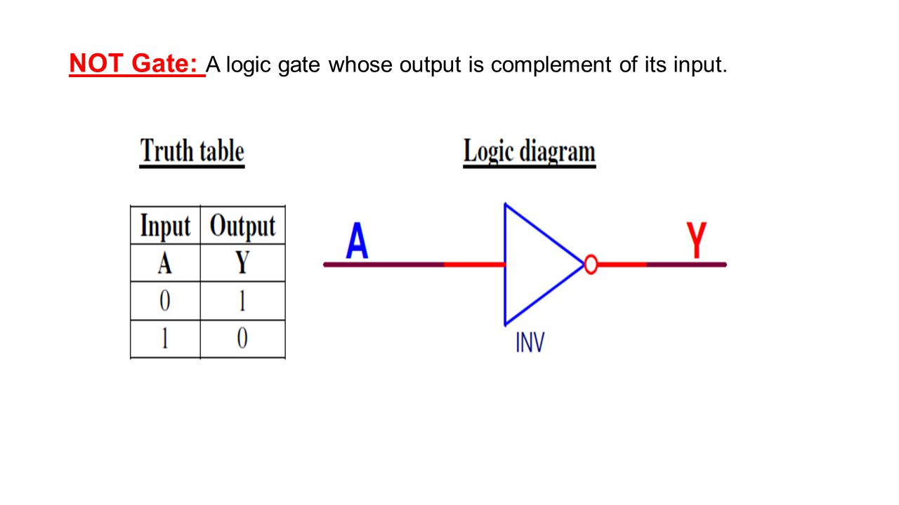 hight resolution of 5 not gate a logic gate whose output is complement of its input