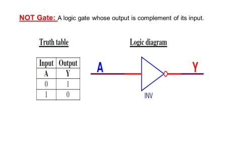 small resolution of 5 not gate a logic gate whose output is complement of its input