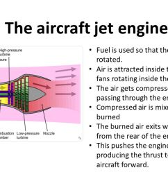 6 the aircraft jet engine fuel is used so that the engine is rotated  [ 1280 x 720 Pixel ]