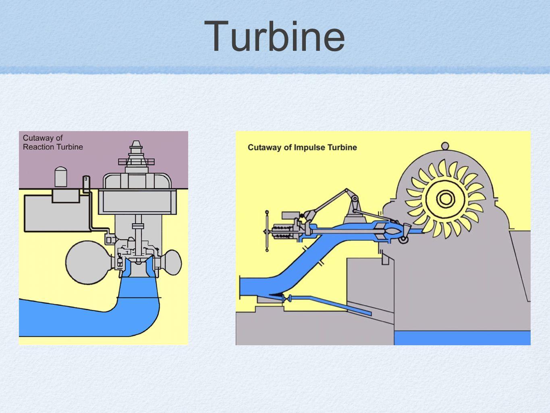 hight resolution of 8 turbine