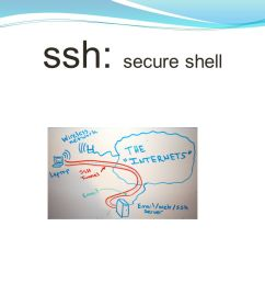 1 ssh secure shell [ 1066 x 800 Pixel ]