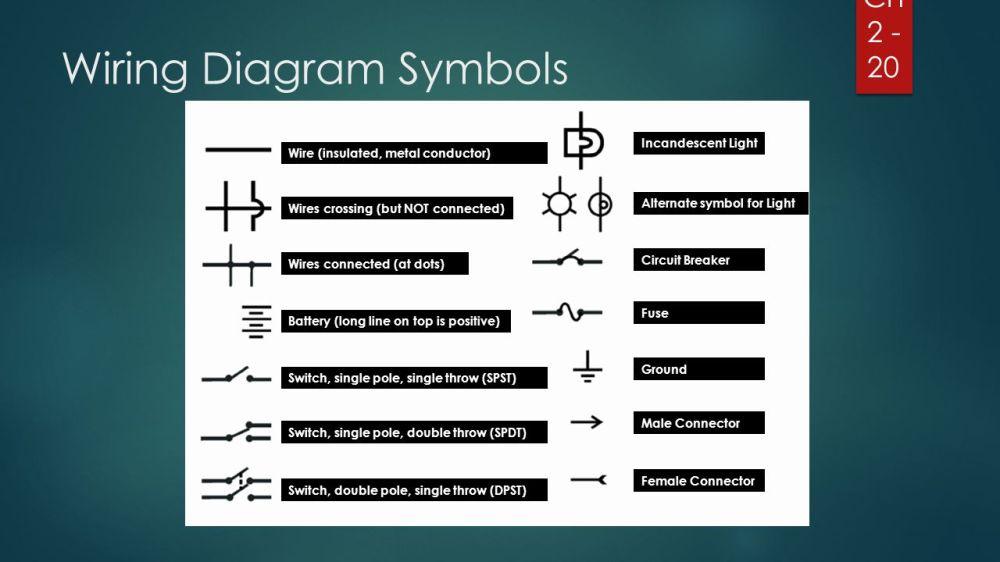 medium resolution of 20 wiring diagram symbols mel ec ch 2 20 switch double pole single throw