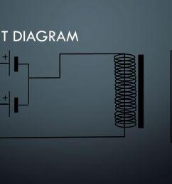 4 circuit diagram key battery electromagnet [ 1280 x 720 Pixel ]