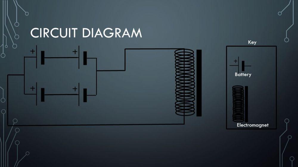 medium resolution of 4 circuit diagram key battery electromagnet