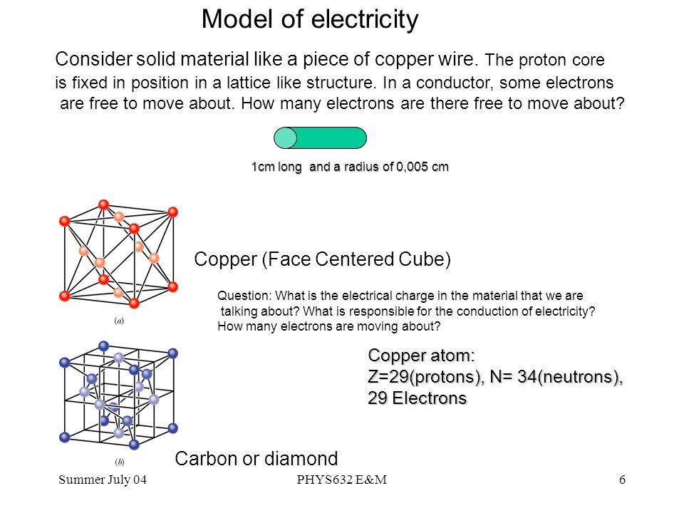 copper atom diagram the open window plot model 2019 01 15