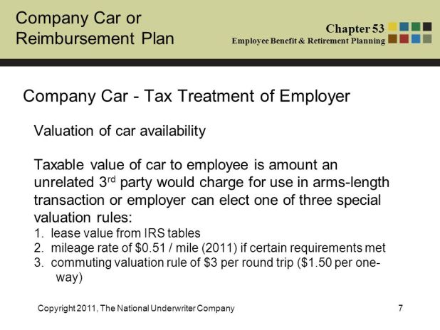 Company Car Salary Sacrifice Calculator