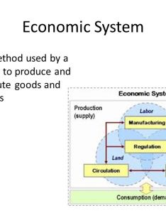 economic system the method used by  society to produce and distribute goods services also chapter notes systems rh slideplayer