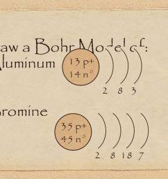 einsteinium bohr diagram bismuth bohr model wiring diagram database cesium bohr model atomic structure doug [ 1066 x 800 Pixel ]