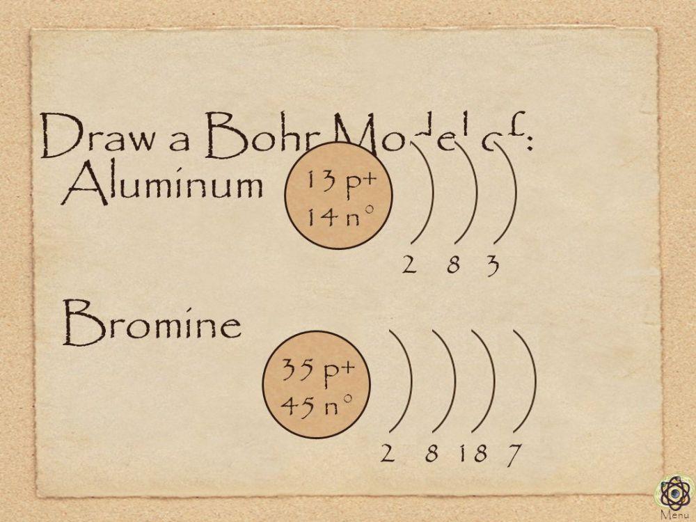 medium resolution of  einsteinium bohr diagram bismuth bohr model wiring diagram database cesium bohr model atomic structure doug