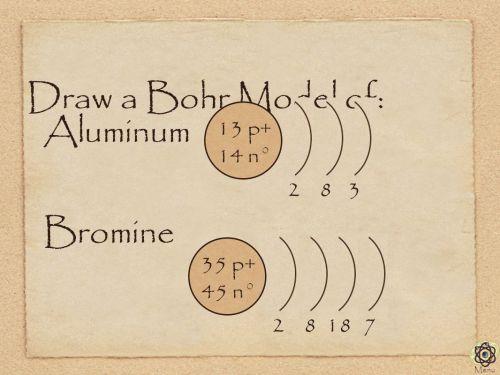small resolution of  einsteinium bohr diagram bismuth bohr model wiring diagram database cesium bohr model atomic structure doug