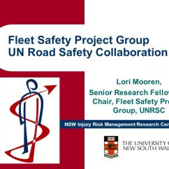 Chair Safety In Design Nsw Ethan Allen Swivel Injury Risk Management Research Centre Fleet Project 1 Group Un Road Collaboration Lori Mooren Senior Fellow And