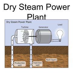 11 dry steam power plant [ 1365 x 1024 Pixel ]