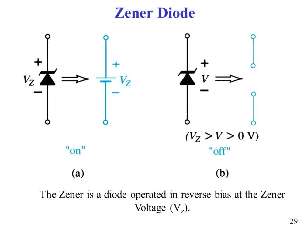 medium resolution of 29 the zener is a diode operated in reverse bias at the zener voltage v z zener diode 29