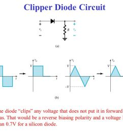the diode clips any voltage that does not put it in forward bias  [ 1058 x 793 Pixel ]