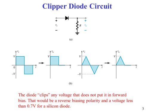 small resolution of the diode clips any voltage that does not put it in forward bias